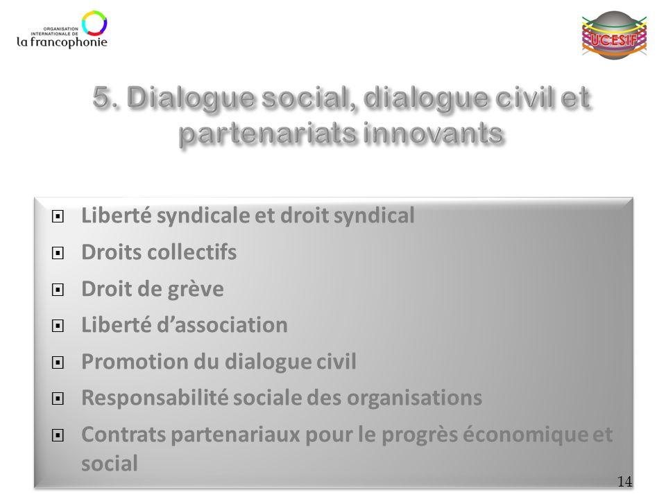 Liberté syndicale et droit syndical Droits collectifs Droit de grève Liberté dassociation Promotion du dialogue civil Responsabilité sociale des organ