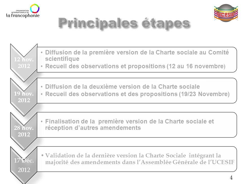 12 nov. 2012 Diffusion de la première version de la Charte sociale au Comité scientifique Recueil des observations et propositions (12 au 16 novembre