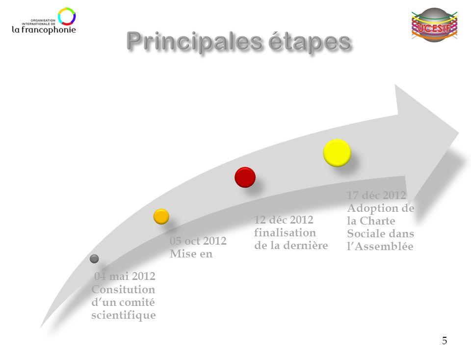 5 04 mai 2012 Consitution dun comité scientifique 05 oct 2012 Mise en place dun comité de rédaction à Rabat 12 déc 2012 finalisation de la dernière ve
