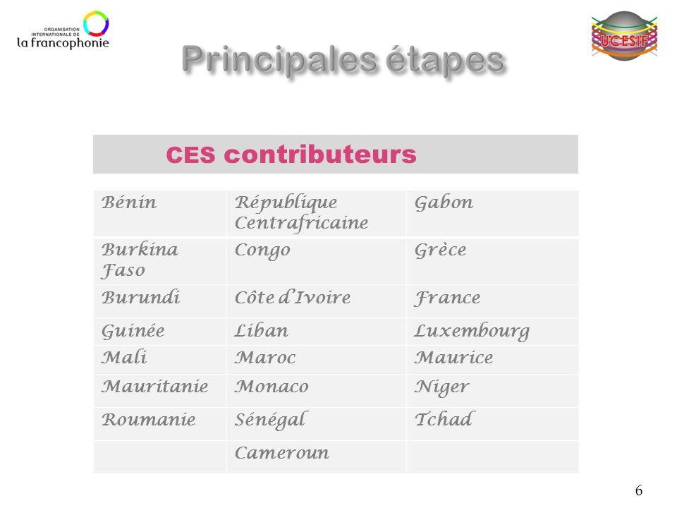 6 BéninRépublique Centrafricaine Gabon Burkina Faso CongoGrèce BurundiCôte dIvoireFrance GuinéeLibanLuxembourg MaliMarocMaurice MauritanieMonacoNiger