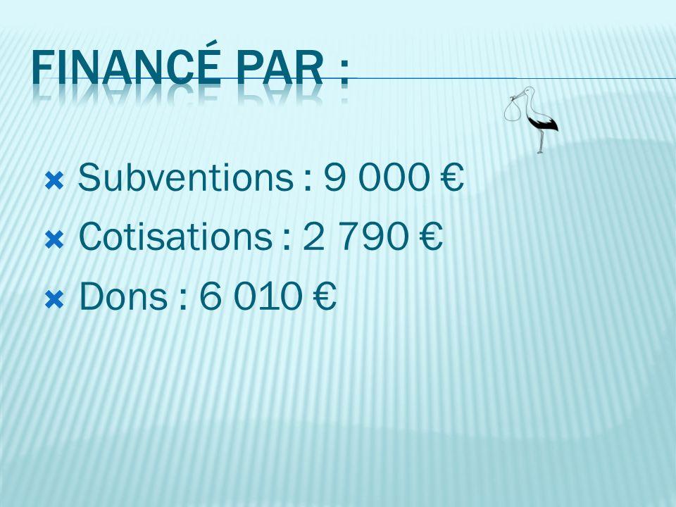 Cotisations : 2 790