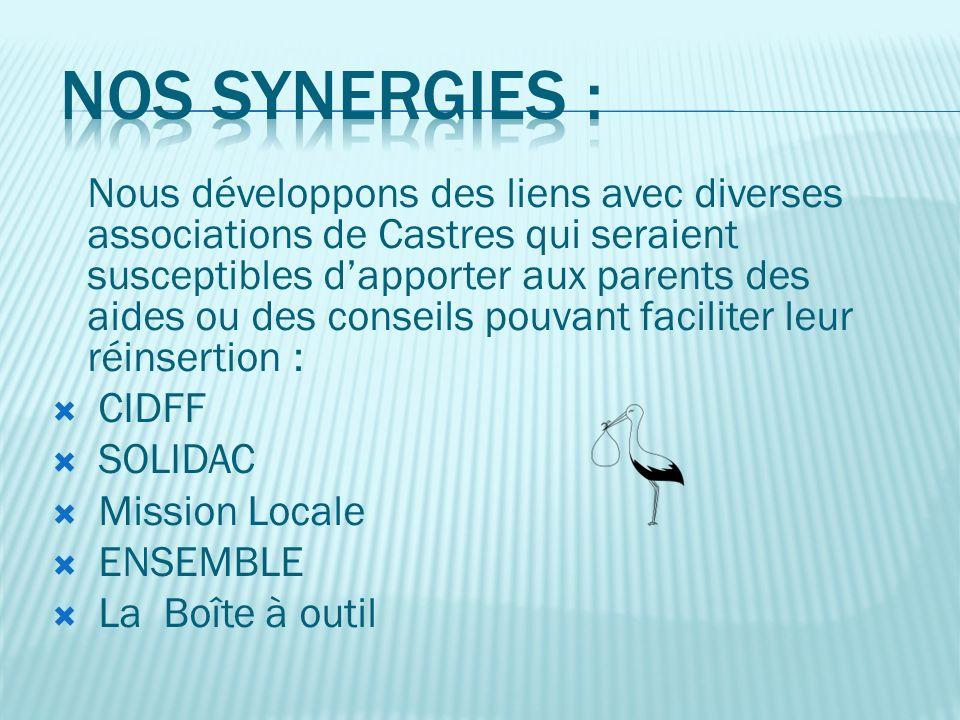 Caisse dEpargne Midi Pyrénées Caisse de Crédit Agricole Nord Midi- Pyrénées Banque Populaire Occitane Lions Club de Castres Ail Rose de Lautrec