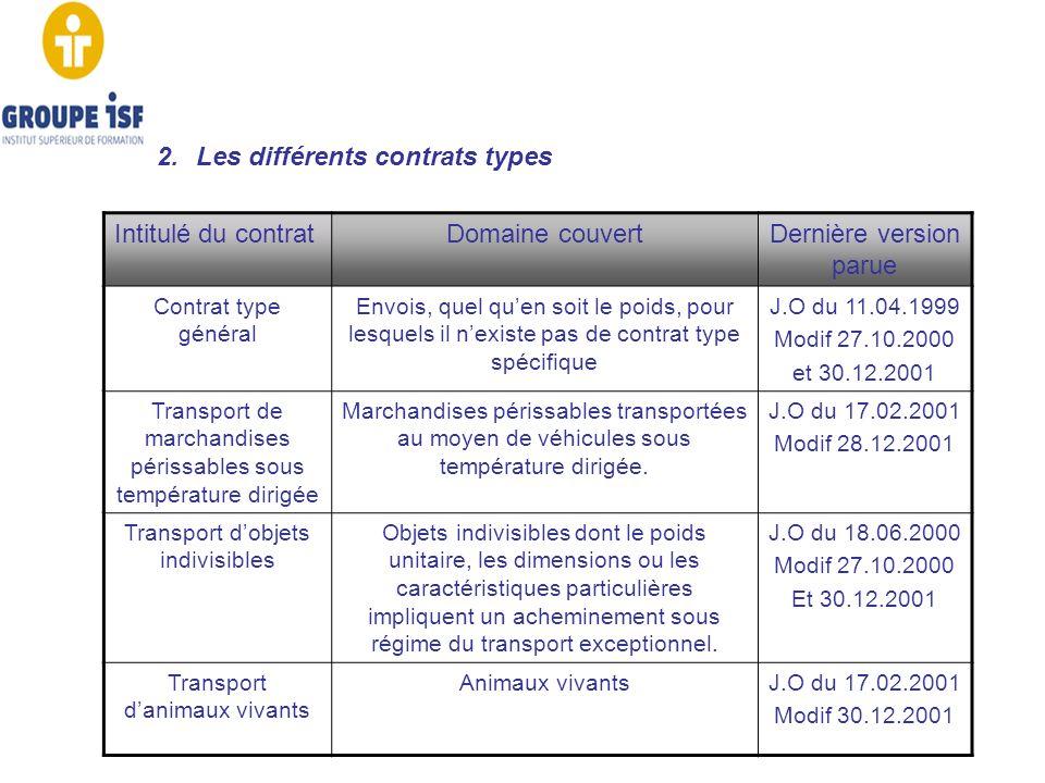 2.Les différents contrats types Intitulé du contratDomaine couvertDernière version parue Contrat type général Envois, quel quen soit le poids, pour le