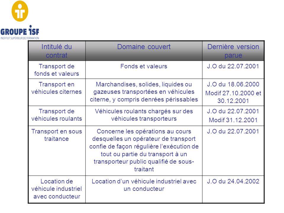 Intitulé du contrat Domaine couvertDernière version parue Transport de fonds et valeurs Fonds et valeursJ.O du 22.07.2001 Transport en véhicules citer