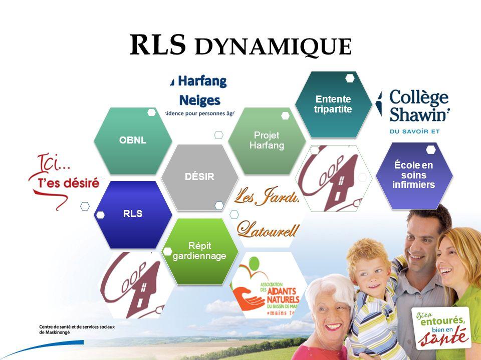 RLS DYNAMIQUE RLSDÉSIROBNL Projet Harfang Entente tripartite École en soins infirmiers Répit gardiennage
