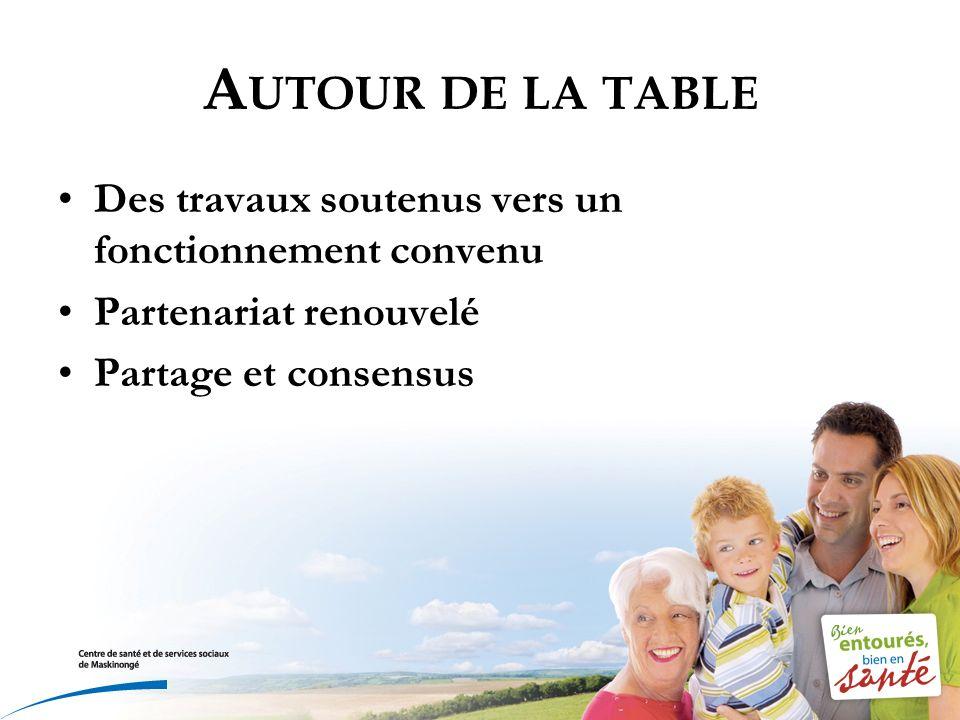 A UTOUR DE LA TABLE Des travaux soutenus vers un fonctionnement convenu Partenariat renouvelé Partage et consensus