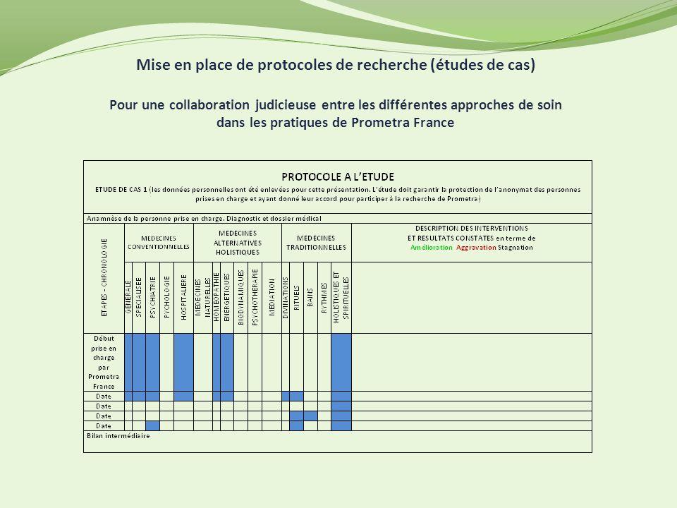 Mise en place de protocoles de recherche (études de cas) Pour une collaboration judicieuse entre les différentes approches de soin dans les pratiques de Prometra France