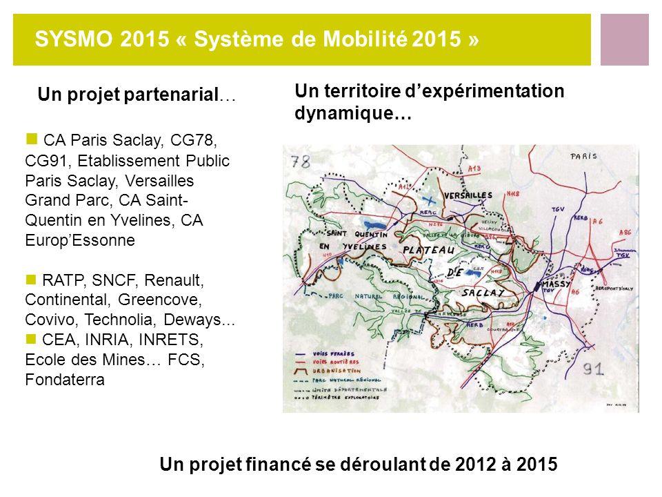 SYSMO 2015 « Système de Mobilité 2015 » Un projet partenarial… CA Paris Saclay, CG78, CG91, Etablissement Public Paris Saclay, Versailles Grand Parc,