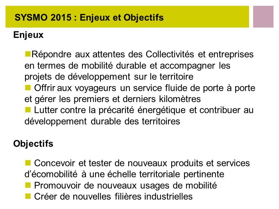 SYSMO 2015 : Enjeux et Objectifs Enjeux Répondre aux attentes des Collectivités et entreprises en termes de mobilité durable et accompagner les projet