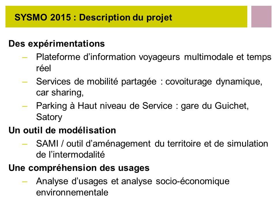 Des expérimentations –Plateforme dinformation voyageurs multimodale et temps réel –Services de mobilité partagée : covoiturage dynamique, car sharing,