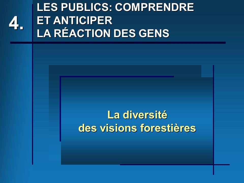 LES PUBLICS: COMPRENDRE ET ANTICIPER LA RÉACTION DES GENS La diversité des visions forestières 4.
