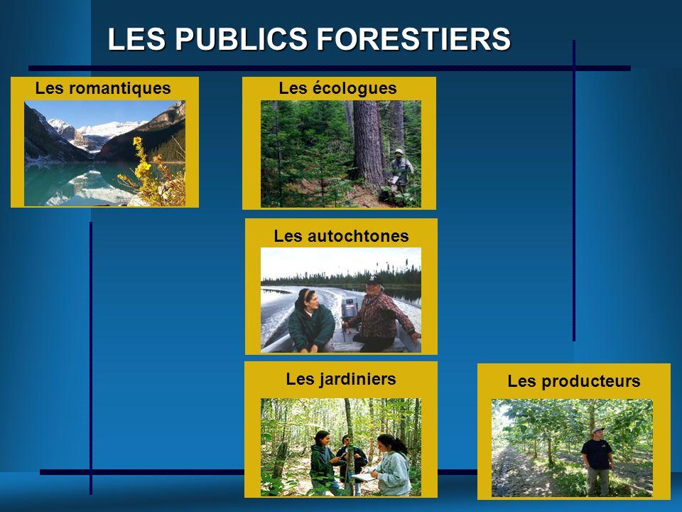 LES PUBLICS FORESTIERS Les romantiquesLes écologues Les autochtones Les jardiniersLes producteurs