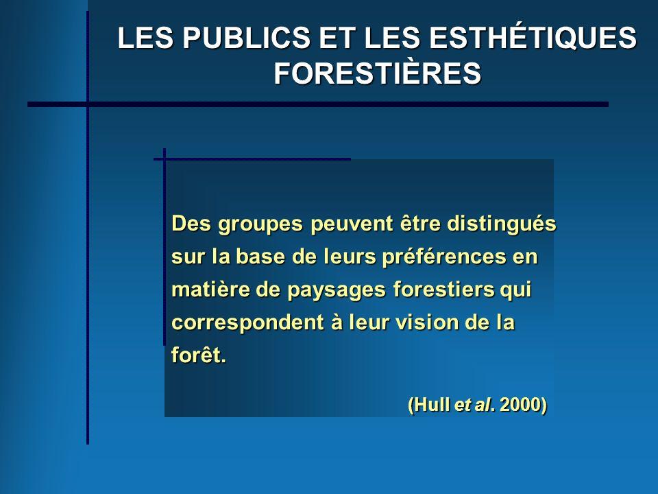 LES PUBLICS ET LES ESTHÉTIQUES FORESTIÈRES Des groupes peuvent être distingués sur la base de leurs préférences en matière de paysages forestiers qui