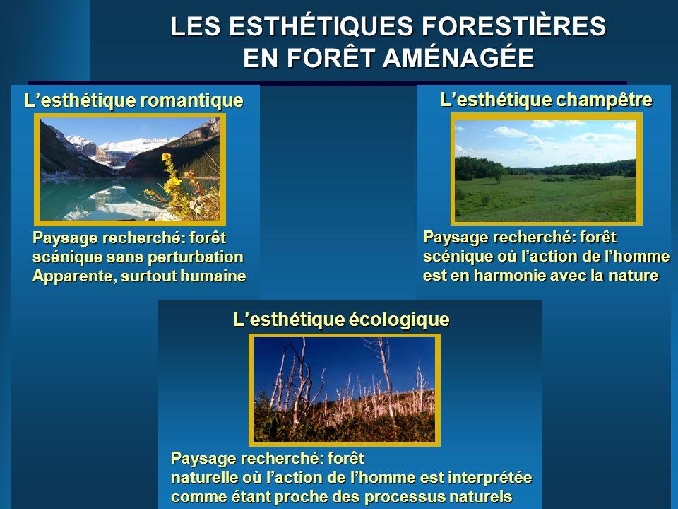 LES ESTHÉTIQUES FORESTIÈRES EN FORÊT AMÉNAGÉE Lesthétique romantique Paysage recherché: forêt scénique sans perturbation Apparente, surtout humaine Le