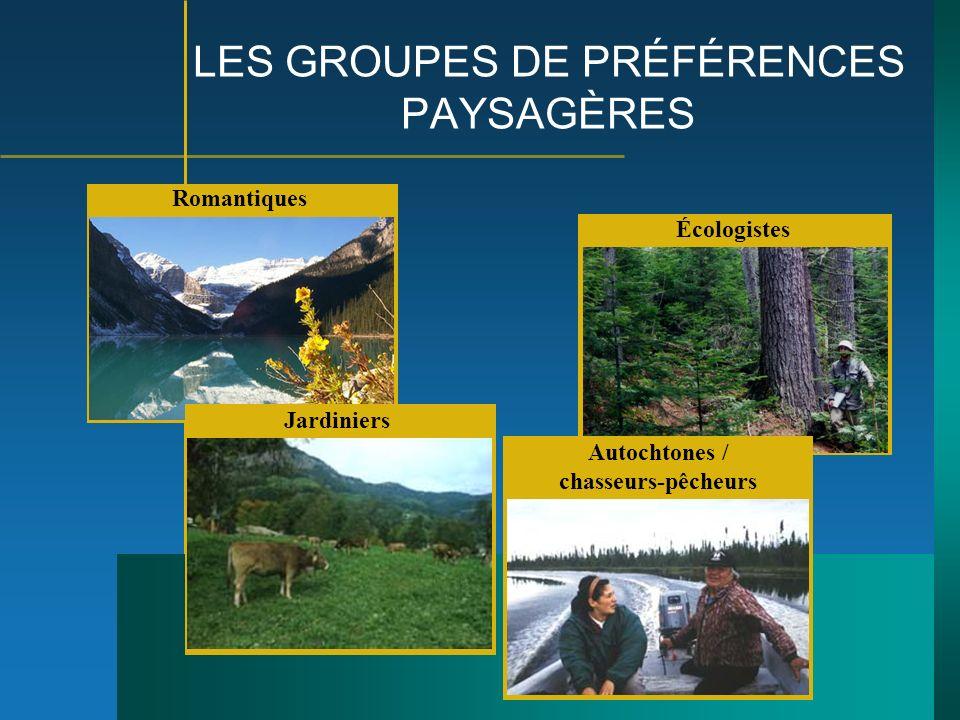 Romantiques Jardiniers Écologistes Autochtones / chasseurs-pêcheurs LES GROUPES DE PRÉFÉRENCES PAYSAGÈRES