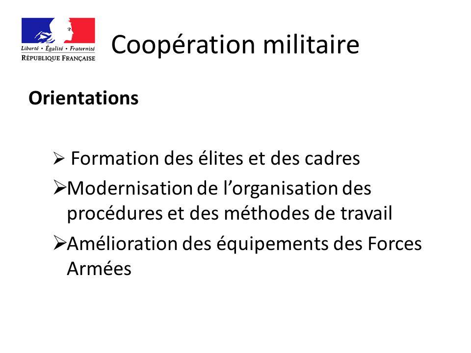 Coopération militaire Orientations Formation des élites et des cadres Modernisation de lorganisation des procédures et des méthodes de travail Amélioration des équipements des Forces Armées