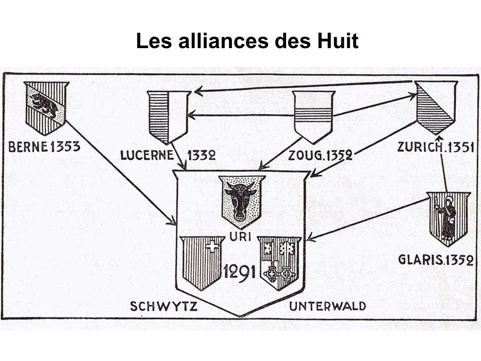 Les alliances des Huit