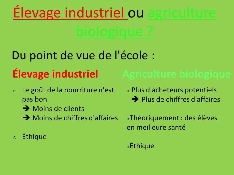 Élevage industriel ou agriculture biologique ? Du point de vue de l'école : Élevage industriel Agriculture biologique Plus d'acheteurs potentiels Plus