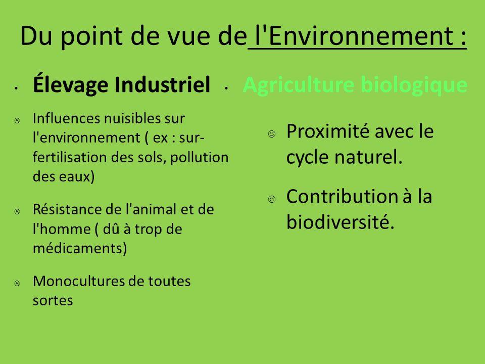 Du point de vue de l'Environnement : Élevage Industriel Agriculture biologique Influences nuisibles sur l'environnement ( ex : sur- fertilisation des