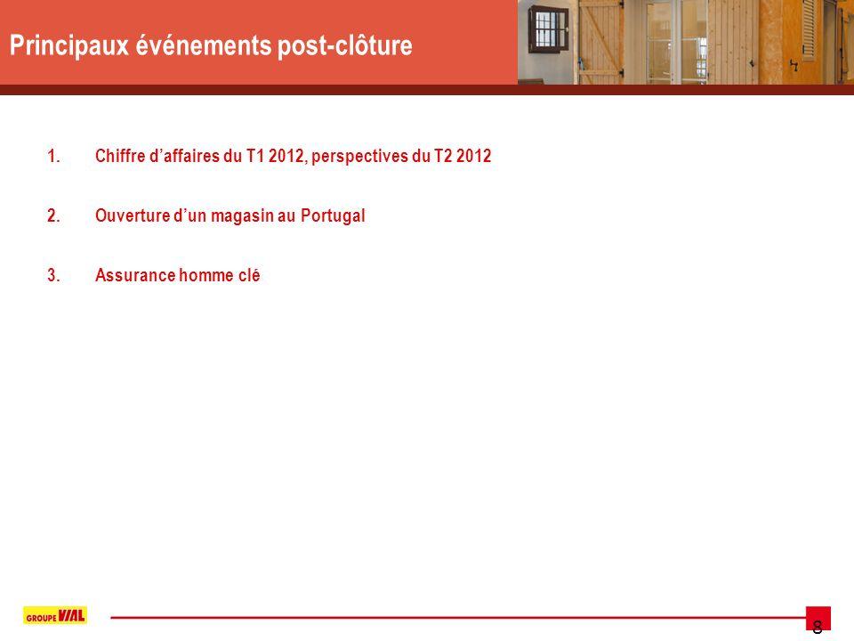 8 Principaux événements post-clôture 1.Chiffre daffaires du T1 2012, perspectives du T2 2012 2.Ouverture dun magasin au Portugal 3.Assurance homme clé