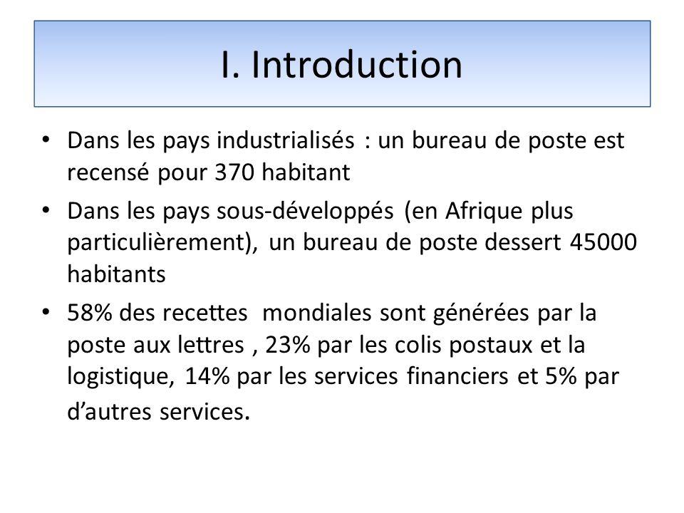 I. Introduction Dans les pays industrialisés : un bureau de poste est recensé pour 370 habitant Dans les pays sous-développés (en Afrique plus particu
