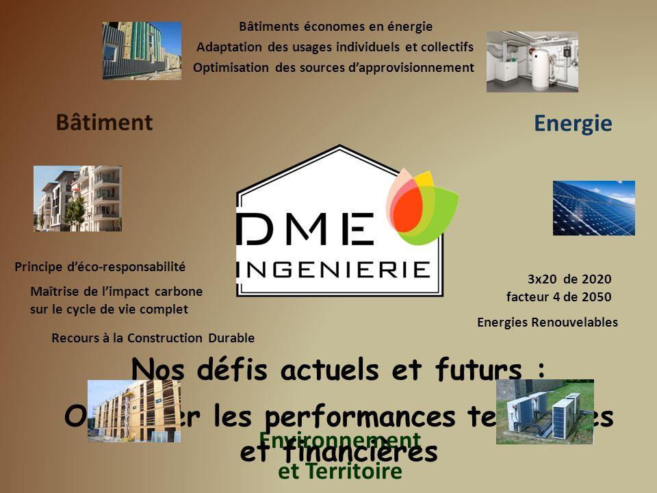 Bâtiment Energie Environnement et Territoire Principe déco-responsabilité Bâtiments économes en énergie Energies Renouvelables Maîtrise de limpact car