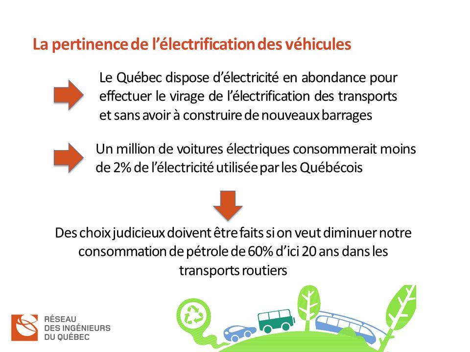 La pertinence de lélectrification des véhicules Le Québec dispose délectricité en abondance pour effectuer le virage de lélectrification des transports et sans avoir à construire de nouveaux barrages Un million de voitures électriques consommerait moins de 2% de lélectricité utilisée par les Québécois Des choix judicieux doivent être faits si on veut diminuer notre consommation de pétrole de 60% dici 20 ans dans les transports routiers