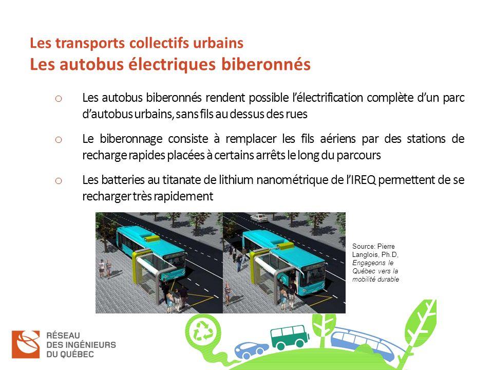 Les transports collectifs urbains Les autobus électriques biberonnés o Les autobus biberonnés rendent possible lélectrification complète dun parc dautobus urbains, sans fils au dessus des rues o Le biberonnage consiste à remplacer les fils aériens par des stations de recharge rapides placées à certains arrêts le long du parcours o Les batteries au titanate de lithium nanométrique de lIREQ permettent de se recharger très rapidement Source: Pierre Langlois, Ph.D, Engageons le Québec vers la mobilité durable