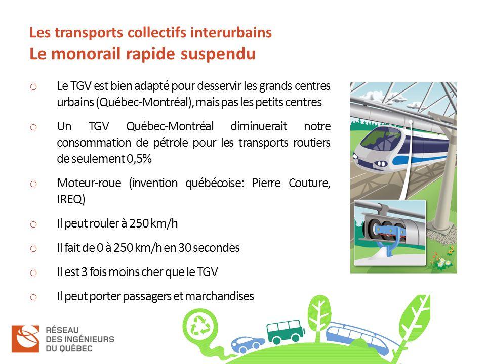 Les transports collectifs interurbains Le monorail rapide suspendu o Le TGV est bien adapté pour desservir les grands centres urbains (Québec-Montréal), mais pas les petits centres o Un TGV Québec-Montréal diminuerait notre consommation de pétrole pour les transports routiers de seulement 0,5% o Moteur-roue (invention québécoise: Pierre Couture, IREQ) o Il peut rouler à 250 km/h o Il fait de 0 à 250 km/h en 30 secondes o Il est 3 fois moins cher que le TGV o Il peut porter passagers et marchandises