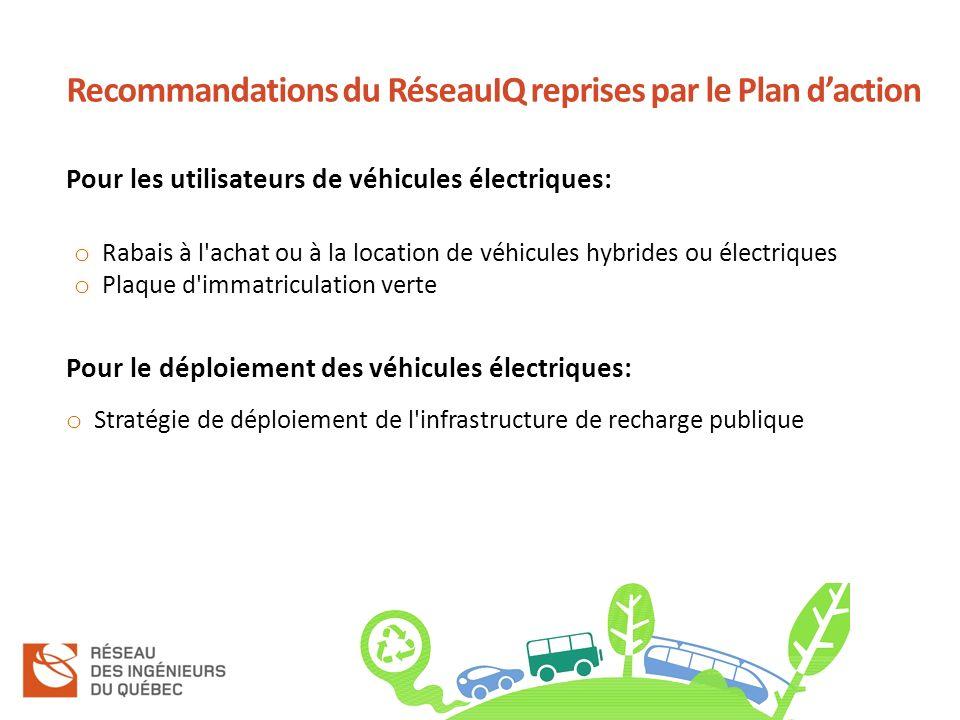 Recommandations du RéseauIQ reprises par le Plan daction Pour les utilisateurs de véhicules électriques: o Stratégie de déploiement de l infrastructure de recharge publique Pour le déploiement des véhicules électriques: o Rabais à l achat ou à la location de véhicules hybrides ou électriques o Plaque d immatriculation verte
