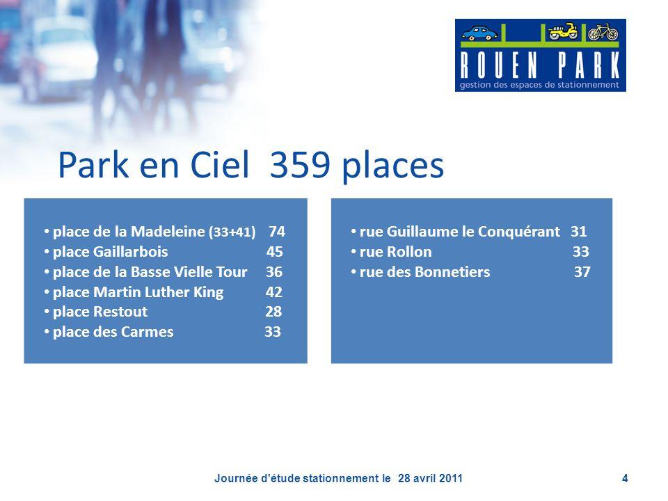 Park en Ciel 359 places Journée d'étude stationnement le 28 avril 20114. place de la Madeleine (33+41) 74 place Gaillarbois 45 place de la Basse Viell