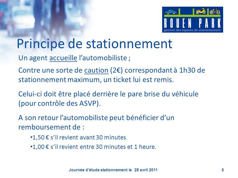 Principe de stationnement Un agent accueille lautomobiliste ; Contre une sorte de caution (2) correspondant à 1h30 de stationnement maximum, un ticket
