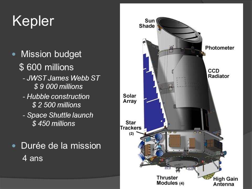 Kepler Mission budget $ 600 millions - JWST James Webb ST $ 9 000 millions - Hubble construction $ 2 500 millions - Space Shuttle launch $ 450 million