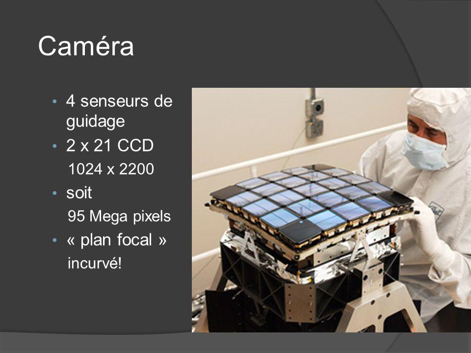 Caméra 4 senseurs de guidage 2 x 21 CCD 1024 x 2200 soit 95 Mega pixels « plan focal » incurvé!