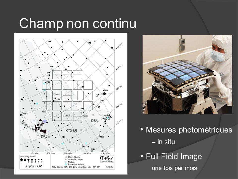 Champ non continu Mesures photométriques in situ Full Field Image une fois par mois