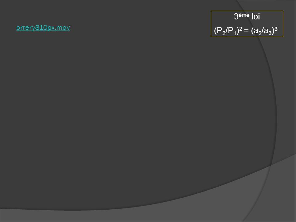 orrery810px.mov 3 ème loi (P 2 /P 1 ) 2 = (a 2 /a 3 ) 3