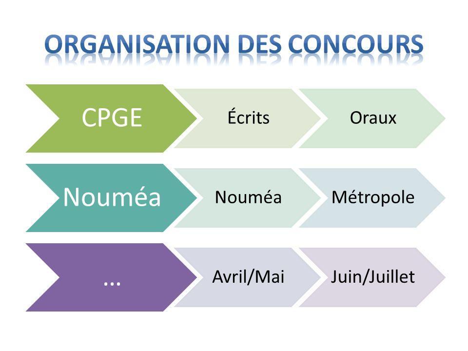 CPGE ÉcritsOraux Nouméa Métropole … Avril/MaiJuin/Juillet