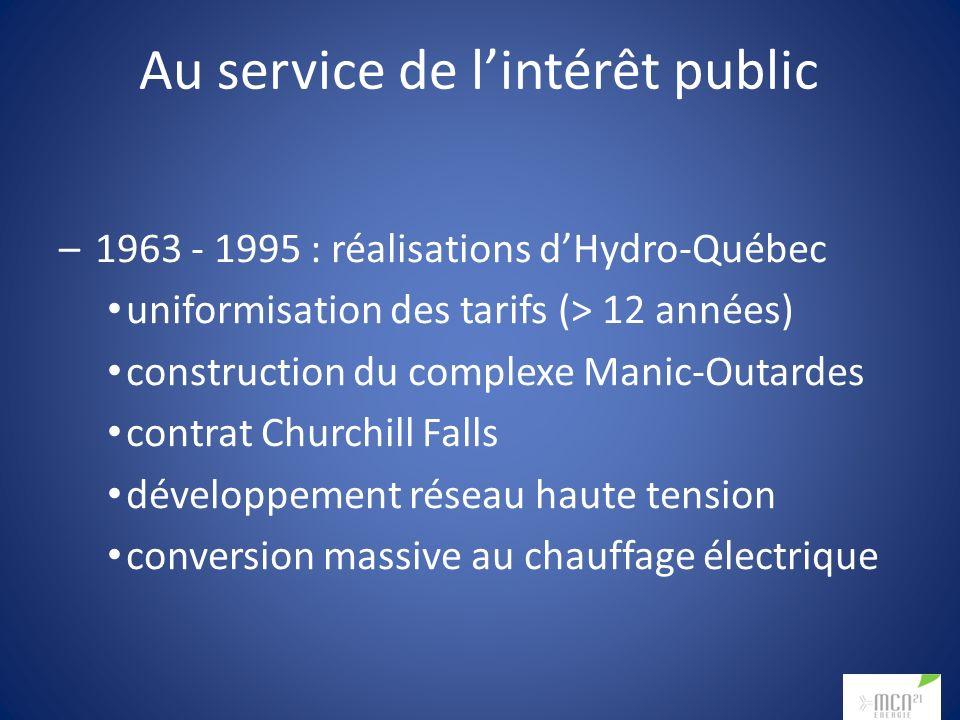 Au service de lintérêt public –1963 - 1995 : réalisations dHydro-Québec uniformisation des tarifs (> 12 années) construction du complexe Manic-Outarde