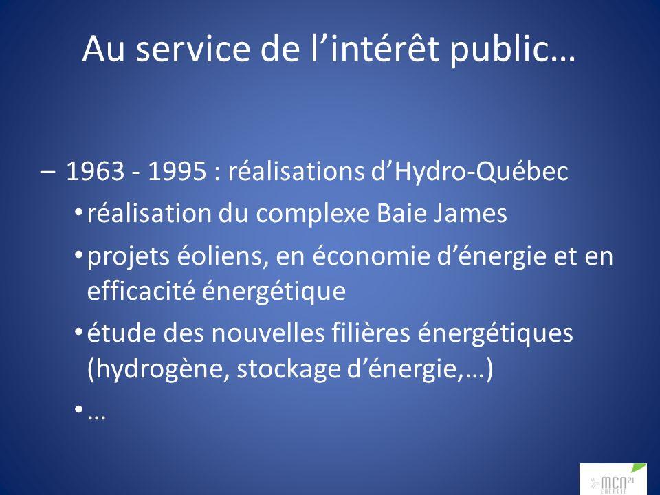 Au service de lintérêt public… –1963 - 1995 : réalisations dHydro-Québec réalisation du complexe Baie James projets éoliens, en économie dénergie et e