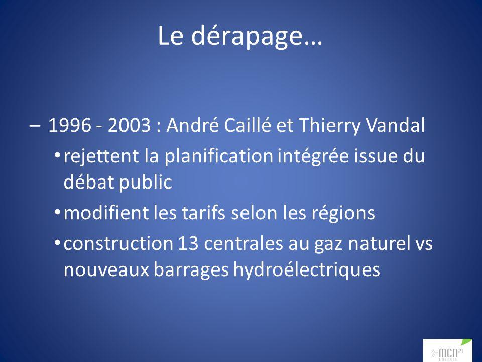 Le dérapage… –1996 - 2003 : André Caillé et Thierry Vandal rejettent la planification intégrée issue du débat public modifient les tarifs selon les régions construction 13 centrales au gaz naturel vs nouveaux barrages hydroélectriques