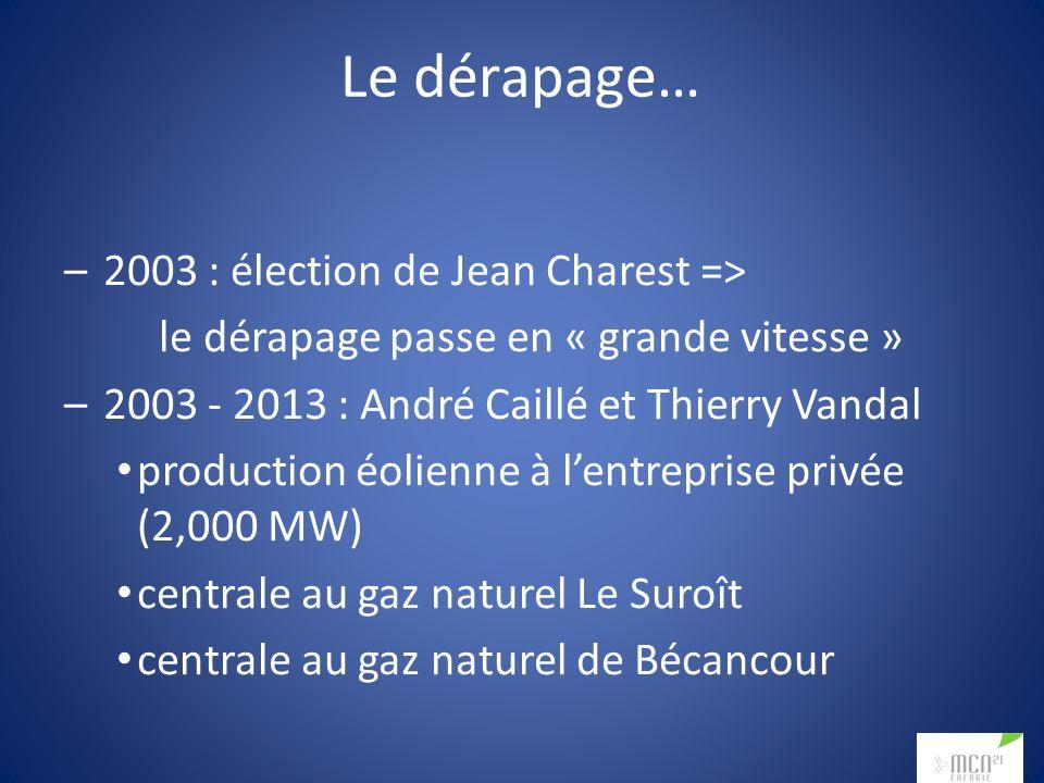 Le dérapage… –2003 : élection de Jean Charest => le dérapage passe en « grande vitesse » –2003 - 2013 : André Caillé et Thierry Vandal production éoli