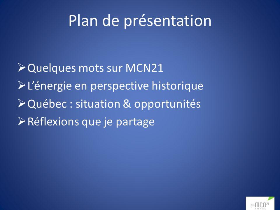 Plan de présentation Quelques mots sur MCN21 Lénergie en perspective historique Québec : situation & opportunités
