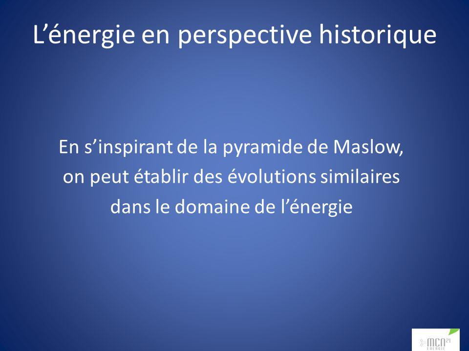 En sinspirant de la pyramide de Maslow, on peut établir des évolutions similaires dans le domaine de lénergie