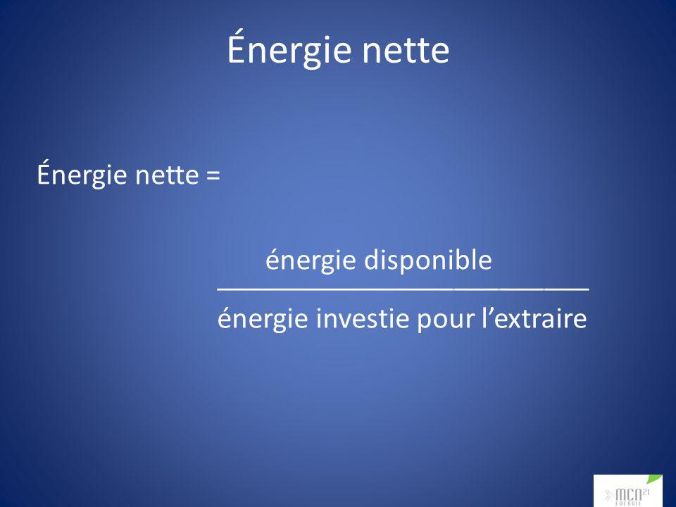 Énergie nette Énergie nette = énergie disponible _________________________ énergie investie pour lextraire