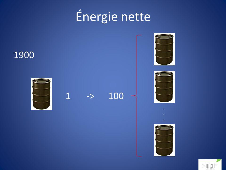 1900 1 -> 100...... Énergie nette
