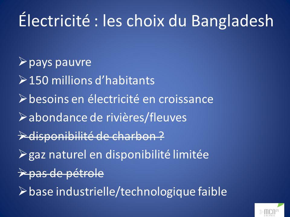 Électricité : les choix du Bangladesh pays pauvre 150 millions dhabitants besoins en électricité en croissance abondance de rivières/fleuves disponibilité de charbon .