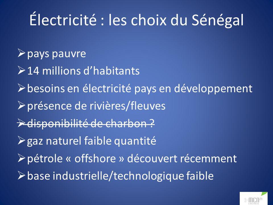 Électricité : les choix du Sénégal pays pauvre 14 millions dhabitants besoins en électricité pays en développement présence de rivières/fleuves disponibilité de charbon .