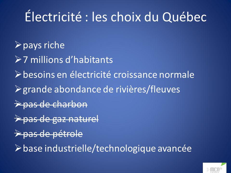 Électricité : les choix du Québec pays riche 7 millions dhabitants besoins en électricité croissance normale grande abondance de rivières/fleuves pas