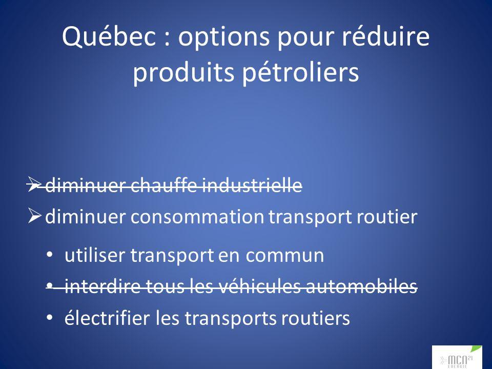 Québec : options pour réduire produits pétroliers diminuer chauffe industrielle diminuer consommation transport routier utiliser transport en commun i