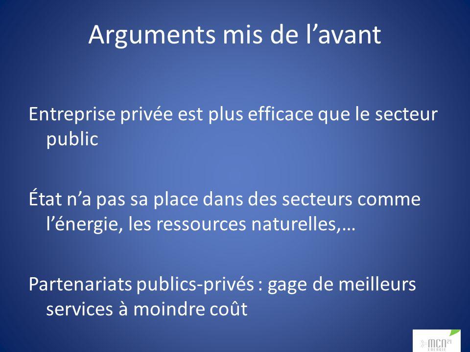 Arguments mis de lavant Entreprise privée est plus efficace que le secteur public État na pas sa place dans des secteurs comme lénergie, les ressources naturelles,… Partenariats publics-privés : gage de meilleurs services à moindre coût